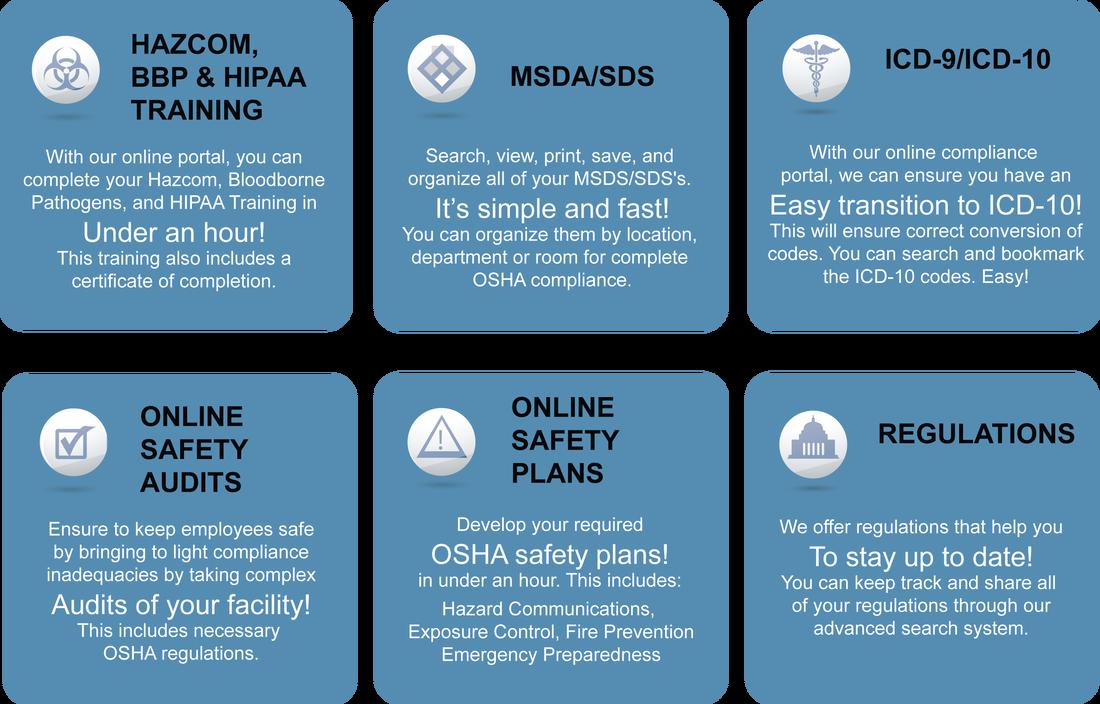 Risk Management Osha Go Green Solutions Waste Management